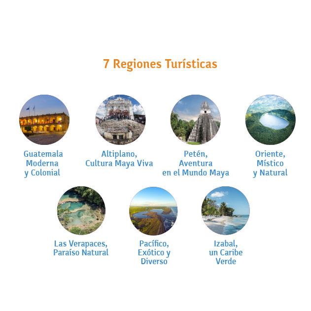 Guatemala destino turístico de clase mundial
